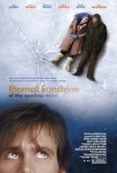 Eternal Sunshine of the Spotless Mind / Блясъкът на чистия ум